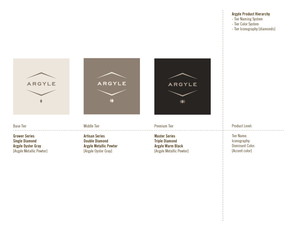 Argyle_Identity_Guidelines_linked_Website-weblink